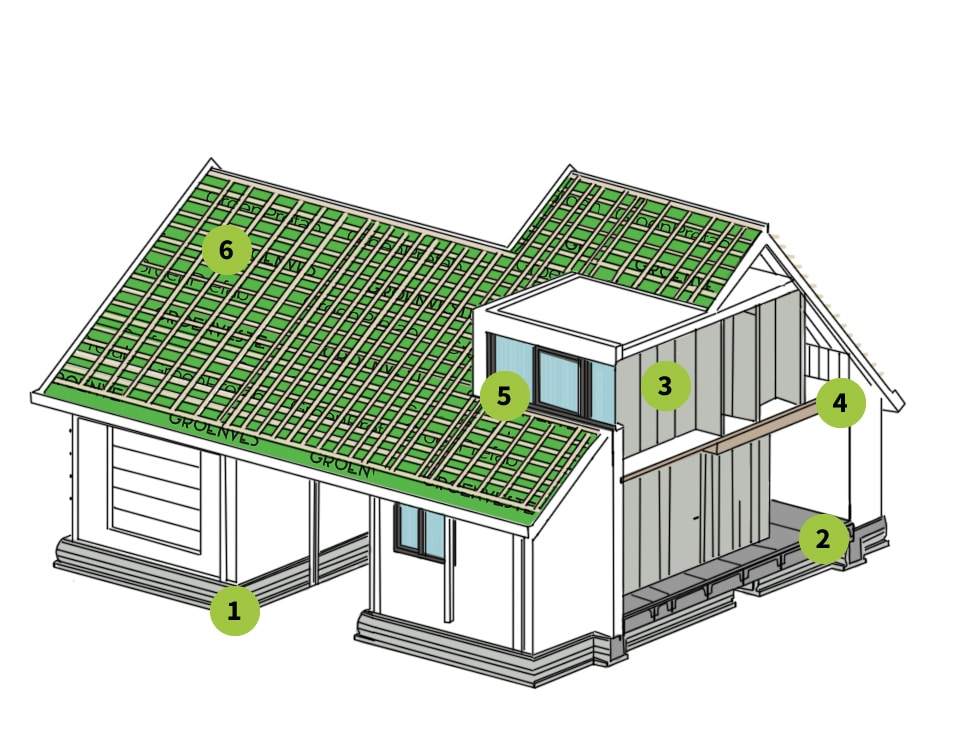 Voorbeeld van de opbouw van een houtskeletbouw woning